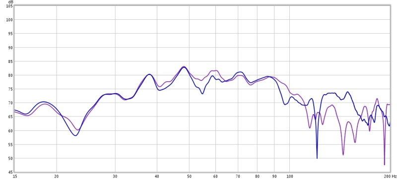 First graphs .. please review-0-degree-rightleft-main-light-purple-right-blue-left.jpg