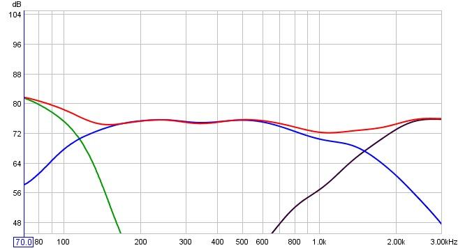 Choosing the correct music subwoofer-00000-4-7.jpg