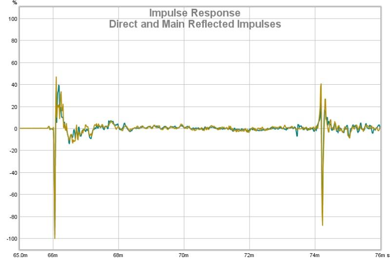 miniDSP DDRC-88A+BM Pre-Review Leak Thread-01-leak-direct-main-reflected.jpg