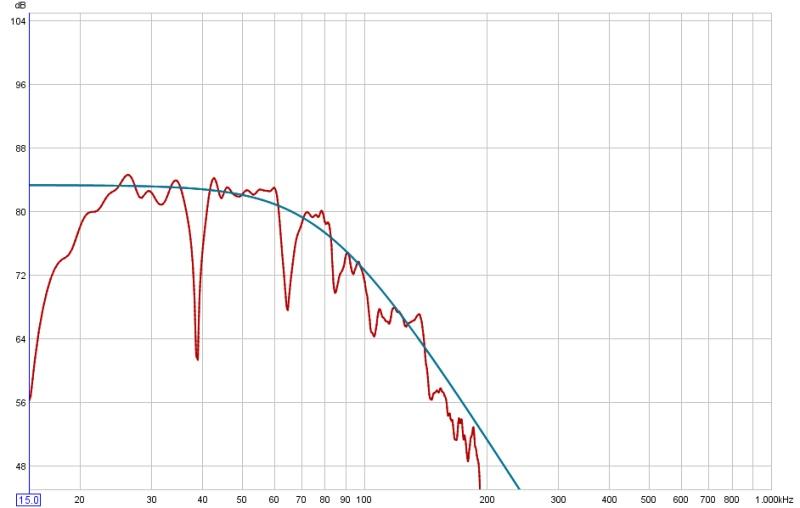 Try to EQ Sub plus L/R powered mains?-01_lfm1c-bfd-filters.jpg