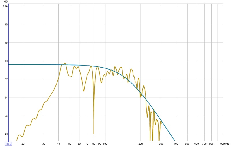 Try to EQ Sub plus L/R powered mains?-02_pbs-only-same-level-sub.jpg
