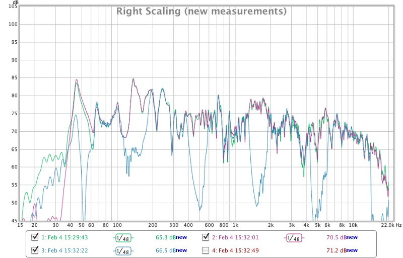 Same setting different responses-04-02-13-right-scaling-new-meaurements-.jpg