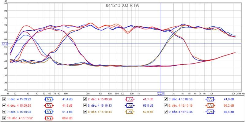RTA lower scale curve question-041213-xo-rta.jpg
