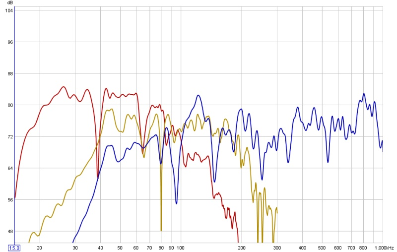 Try to EQ Sub plus L/R powered mains?-04_superimposed-plots-without-final.jpg