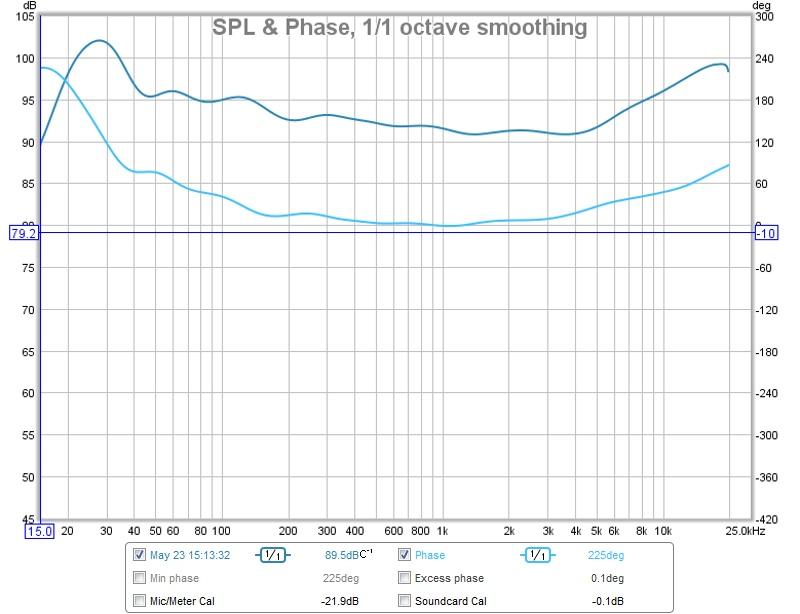 Help reading phase graph-05-23-2010-uwphase.jpg