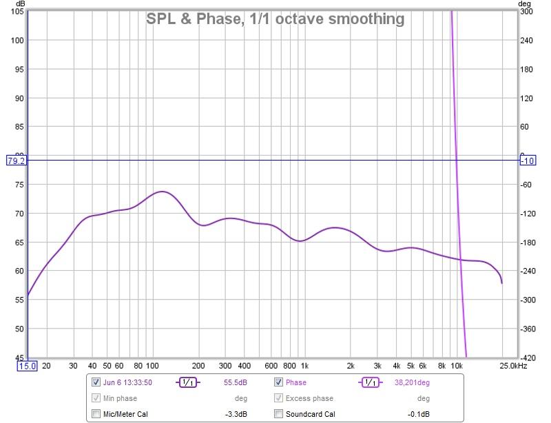 Help reading phase graph-06-06-2010-uwphase.jpg