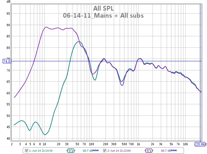 CuzEd's First Graphs-06-14-11_4th-measure-mains-all-3-svs.jpg