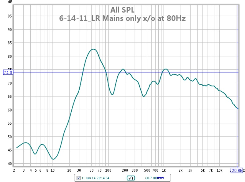 CuzEd's First Graphs-06-14_1st-measure-mains.jpg
