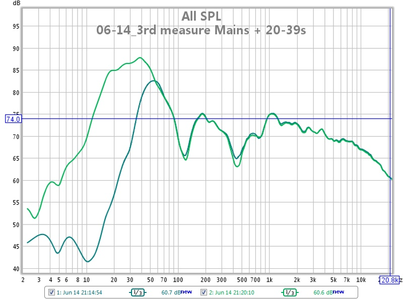 CuzEd's First Graphs-06-14_3rd-measure-mains-20-39s.jpg