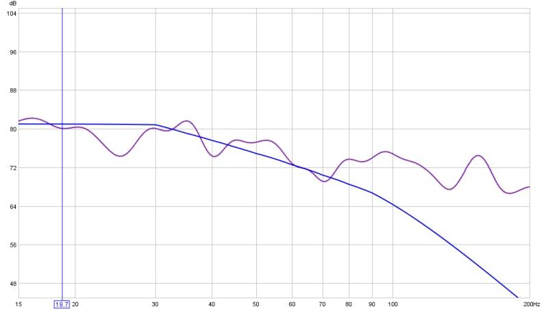 First attempt at REW-060408-15-200-kz-13-octave-hard-knee-final.jpg