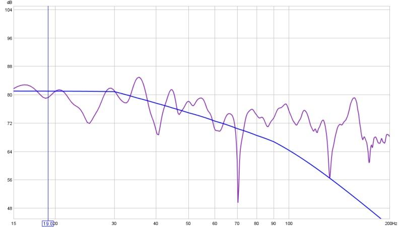 First attempt at REW-060408-15-200hz-hard-knee-final.jpg