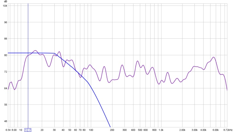 First attempt at REW-060408-full-sprectum-hard-knee-final.jpg