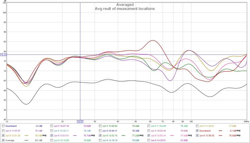 Average Graph-060610b.jpg