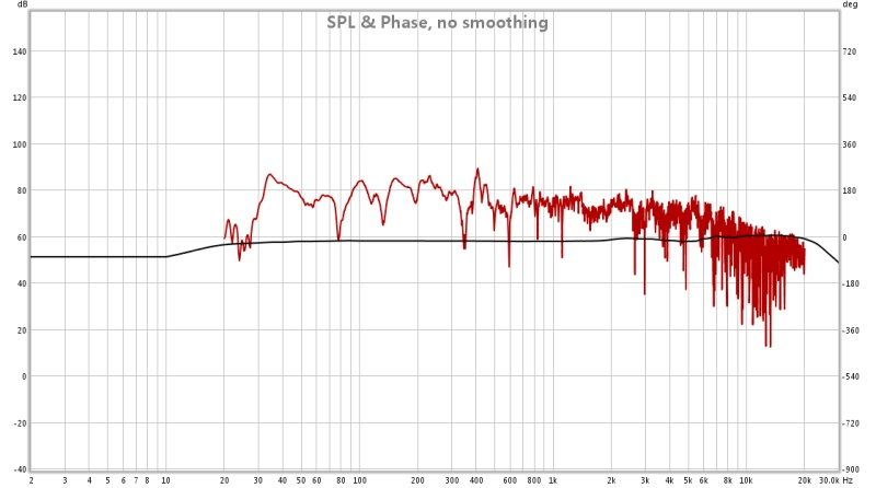 My 1st measurement...probably WAY off!-0716-no-phase.jpg