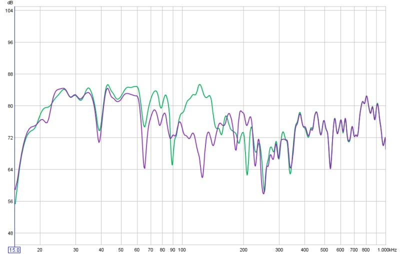 Try to EQ Sub plus L/R powered mains?-07_all-speakers-compare-elt-leads-reversed.jpg