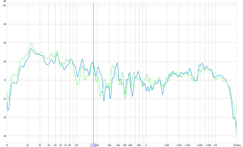 Audyssey Graphs - Please post your results!-091015.989vs790.jpg