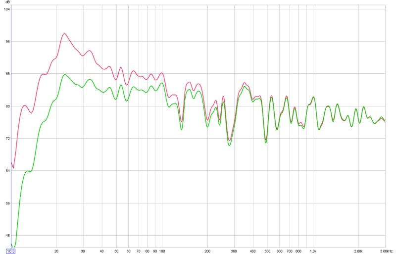 above 100Hz down 8-10dB?-091024.rsmetercvscalfile.jpg