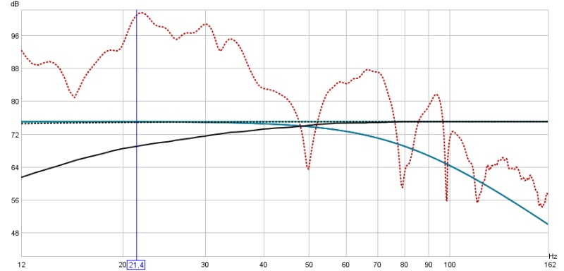 2nd time around..measurements-1-03-couch-current-position-filters.jpg