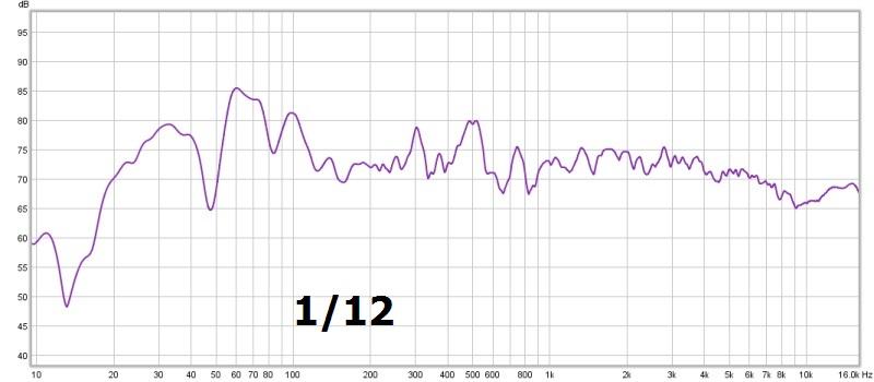 Analyzing different smoothing graphs-1-12-b.jpg