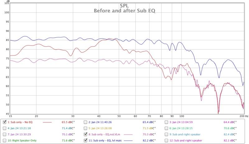 Help measuring/interpreting graphs-1-24-11-before-after-sub-eq.jpg