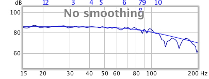 Help measuring/interpreting graphs-1-24-11-eq-d-level-matched-sub.jpg