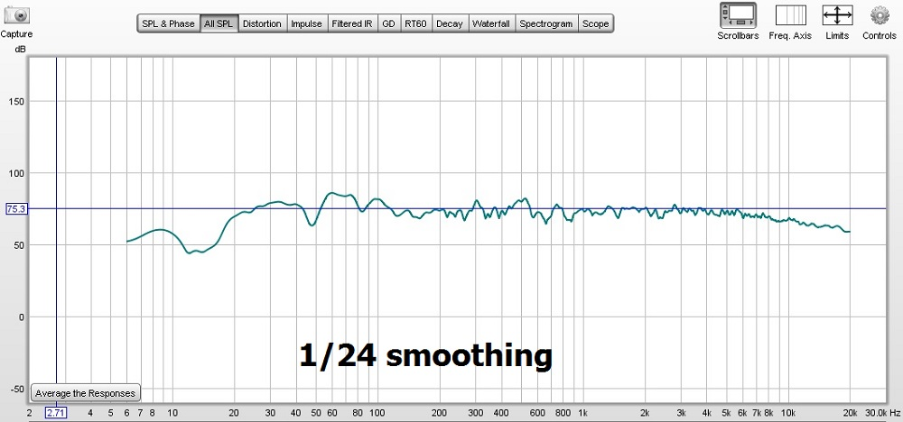 Analyzing different smoothing graphs-1-24smoothing2.jpg
