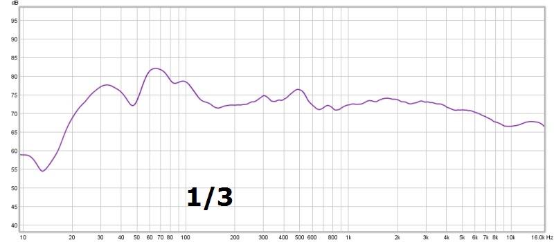 Analyzing different smoothing graphs-1-3-b.jpg