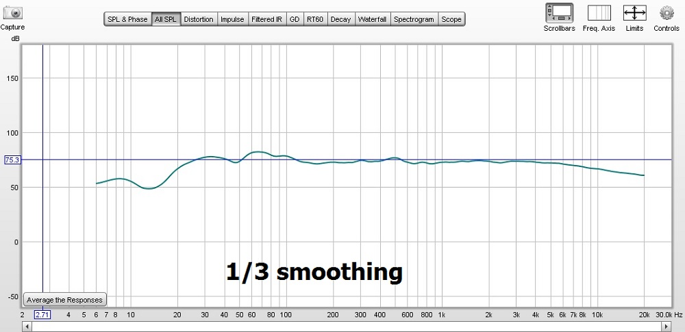 Analyzing different smoothing graphs-1-3smoothing2.jpg