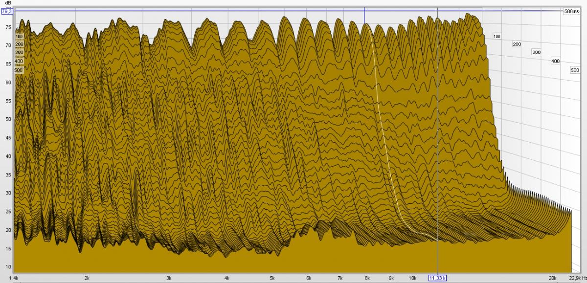 100 hz dip-1.4-tot-22.9.jpg