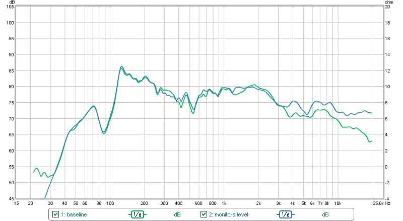Need help interpreting measurement-1-6-2013-graph.jpg
