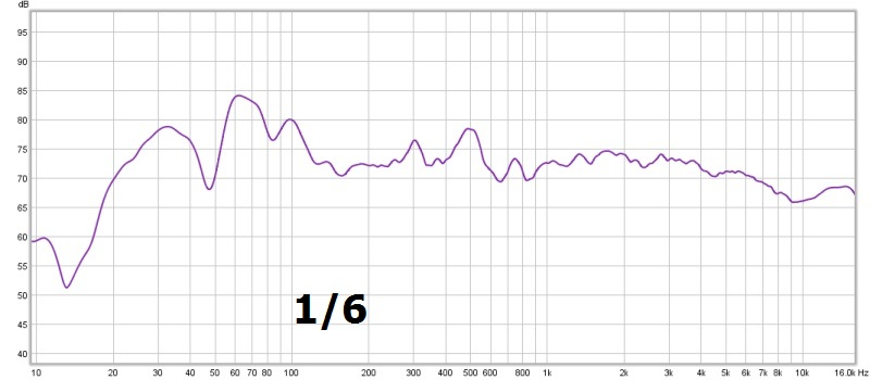 Analyzing different smoothing graphs-1-6-b.jpg