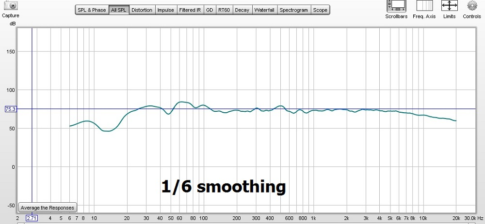 Analyzing different smoothing graphs-1-6smoothing2.jpg