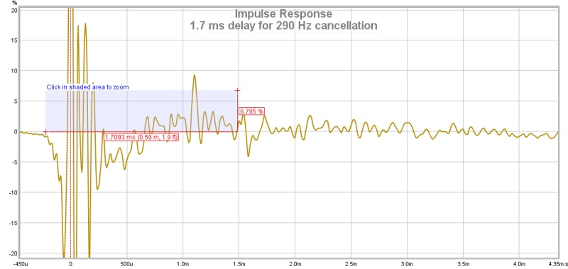 Is something wrong with my Center speaker? REW measurements included.-1.7-ms-delay-290-hz-cancellation.jpg