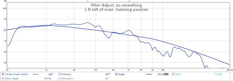 measurements interpretation,opinions and advice-1-ft-left-main-listening-position.jpg