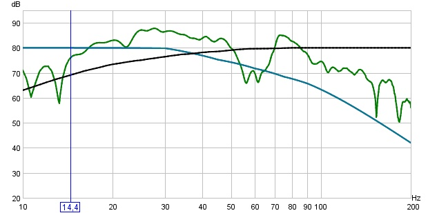 First calibration with 2 Pearless XXLS-1-initial-sub-curve-without-eq.jpg