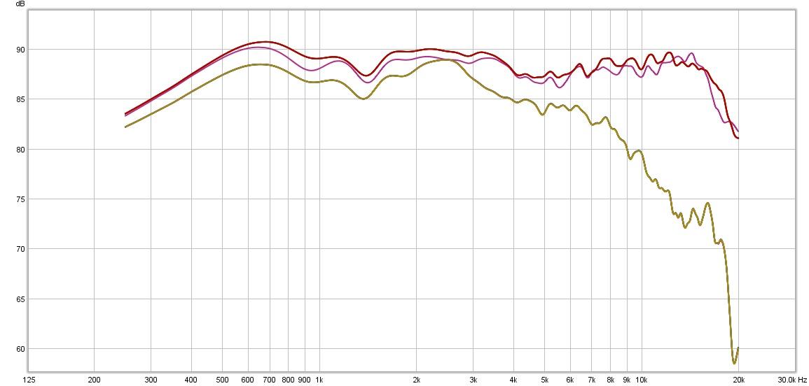 3 ways floor standing measurement review-1.jpg