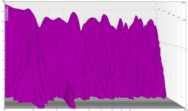 Behringer UCA202 low level signal input-1.jpg