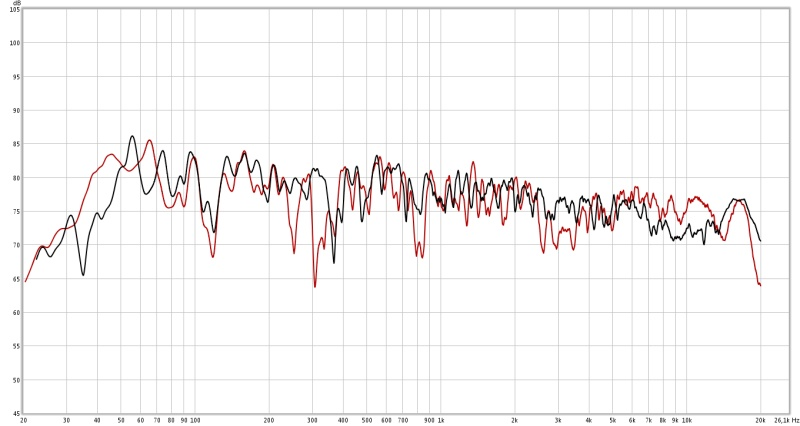 Help with rew graph-1.jpg