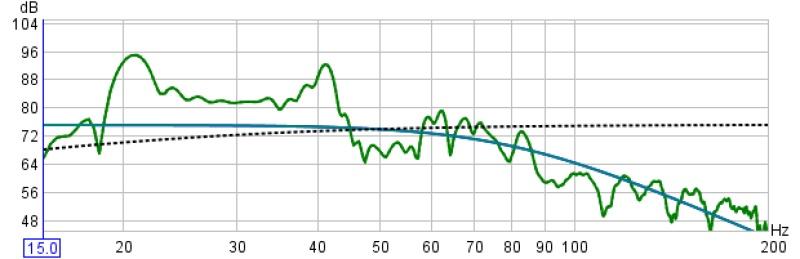 help me interpret this graph-1.jpg