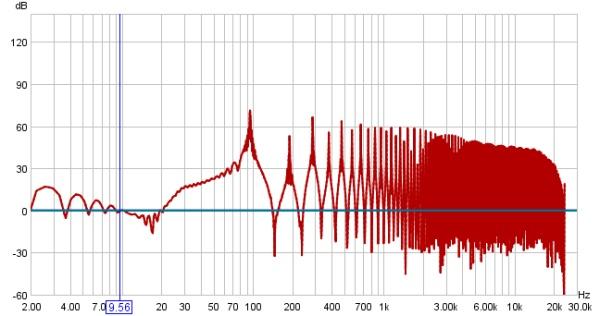 soundcard calibration, what am I doing wrong.-1.jpg