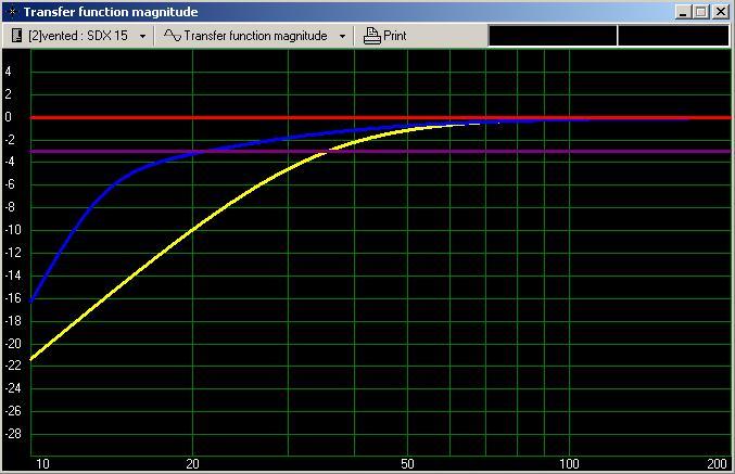 2x CSS SDX-15 => which amp?-1.jpg