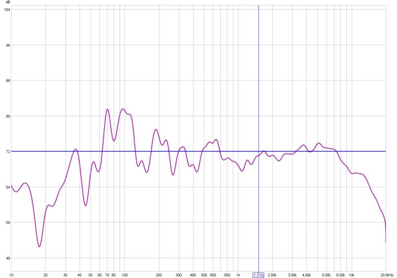 Is Full Range EQ a no go?-1-leftfront-pre.jpg