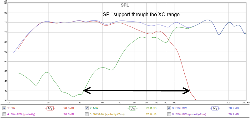 Phasing At The Acoustic Xover Point-1-spl.png