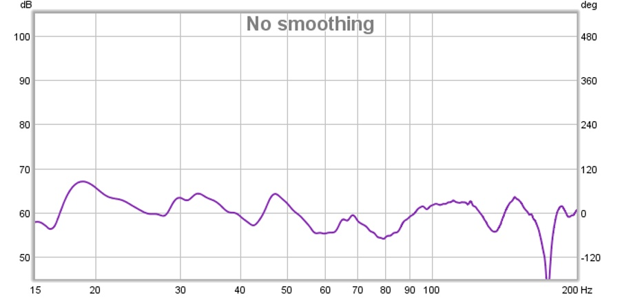 Is This a Pretty Linear Graph?-1.svs-20-alone-no-lpf.jpg