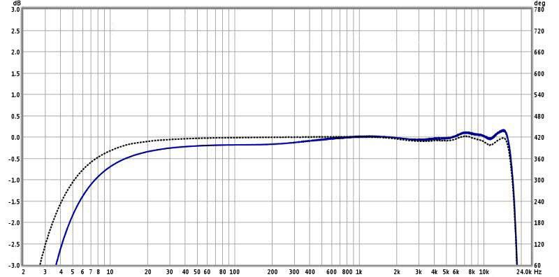 Review: Yamaha YDP2006 Digital Parametric Equalizer-1-ydp2006-baseline-w-dell.jpg