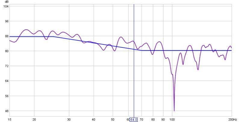 My first graph!Whatta Mess!-10-db-house-curve.jpg