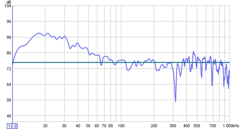 my new in room response-10-1000hz-no-smoothing.jpg