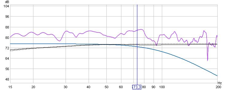 which frequencies?-100-hz.-cross.jpg