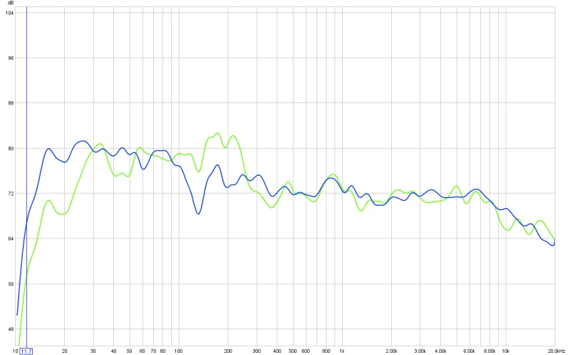 Audyssey Graphs - Please post your results!-100124.bothavgmp1mp8.3rdoct.jpg