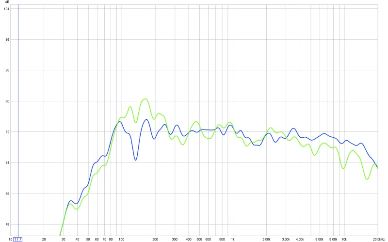 Audyssey Graphs - Please post your results!-100124.leftavgmp1mp8.3rdoct.jpg